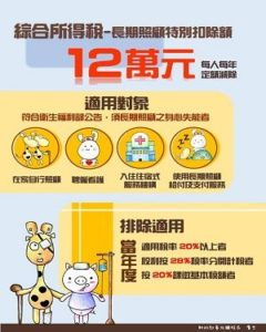 長照扣除額(台北國稅局)