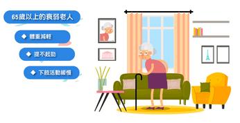 長照申請資格-65歲以上獨居老人、衰弱老人