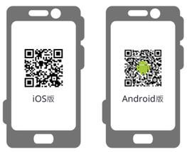 伊鍵通app QRcode